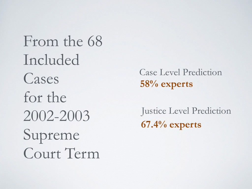 Case Level Prediction Justice Level Prediction ...