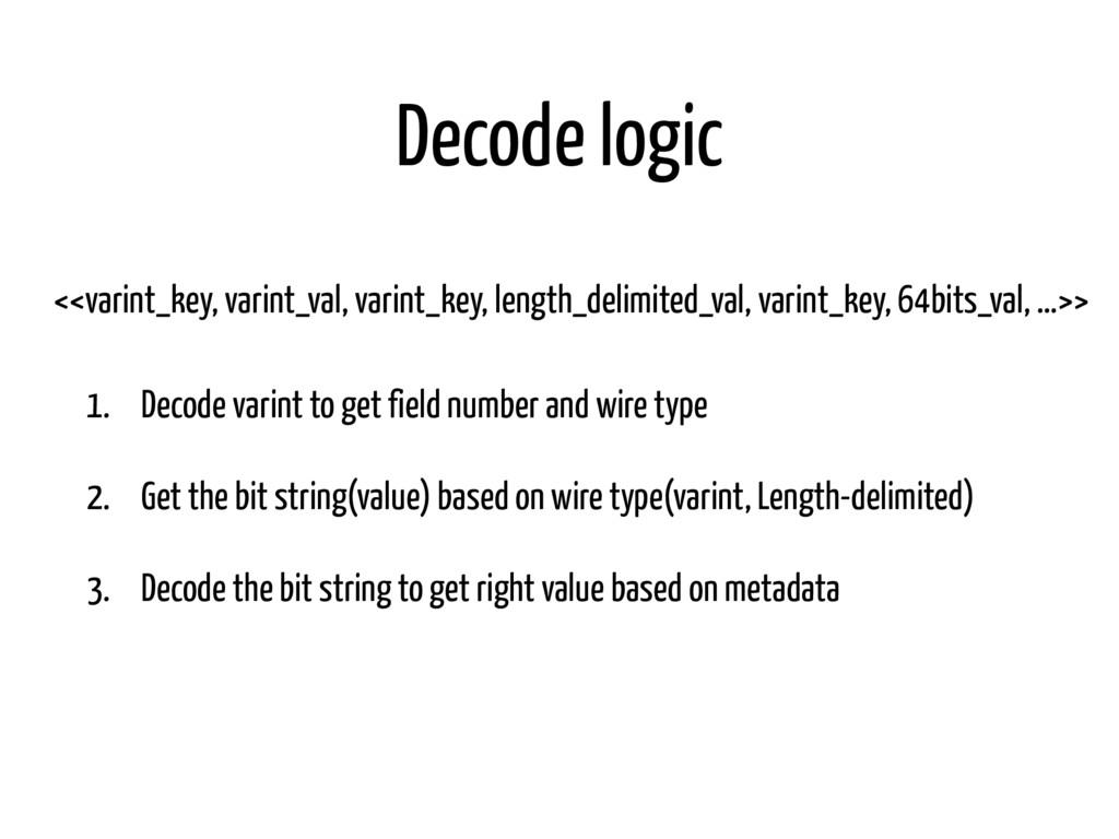 Decode logic 1. Decode varint to get field numb...