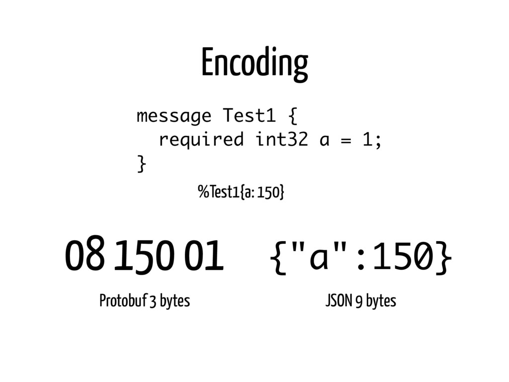 Encoding message Test1 { required int32 a = 1; ...