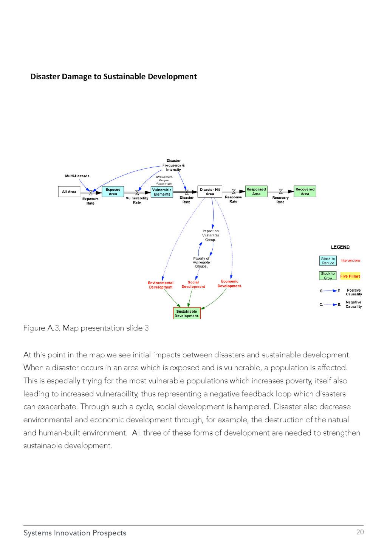 Systems Innovation Prospects 20 Figure A.3. Map...