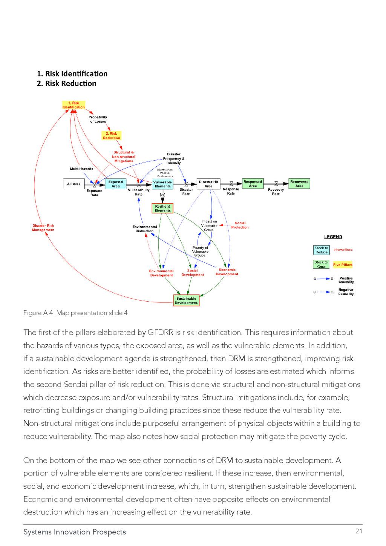 Systems Innovation Prospects 21 Figure A.4. Map...