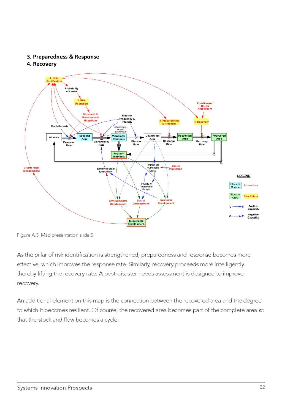 Systems Innovation Prospects 22 Figure A.5. Map...
