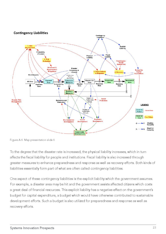 Systems Innovation Prospects 23 Figure A.6. Map...