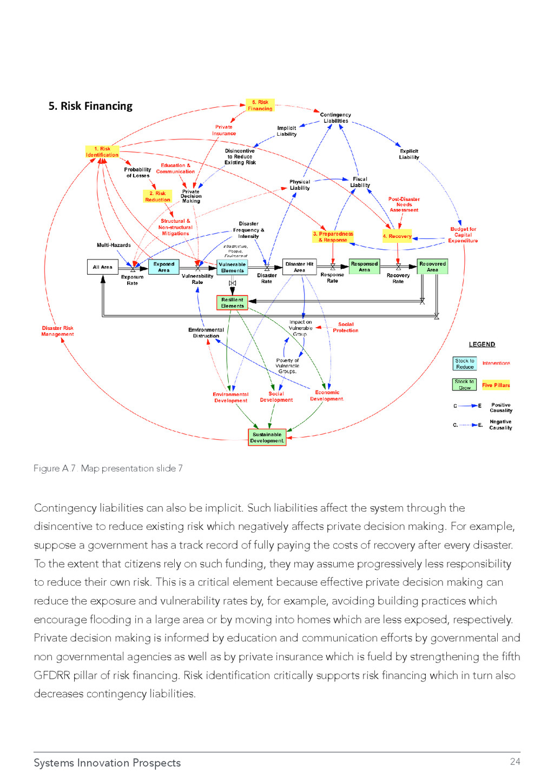 Systems Innovation Prospects 24 Figure A.7. Map...