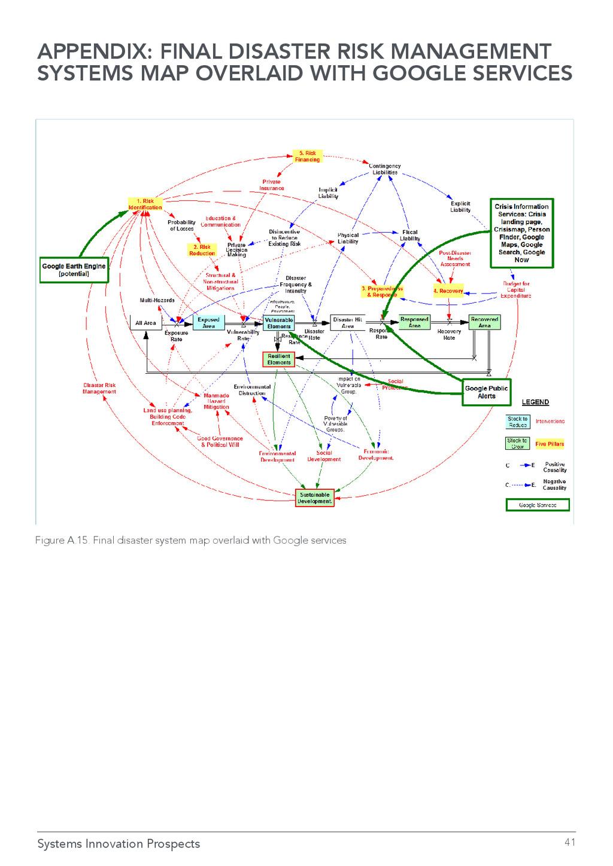 Systems Innovation Prospects 41 APPENDIX: FINAL...