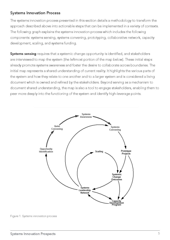 Systems Innovation Prospects 5 Systems Innovati...