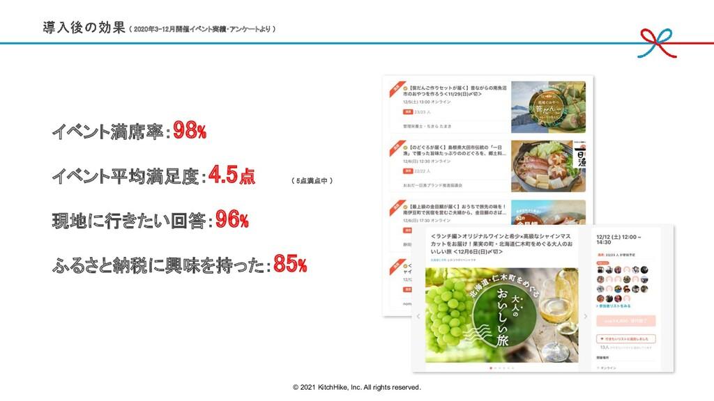 ( 2020年3-12月開催イベント実績・アンケートより )  イベント満席率:98%  ...