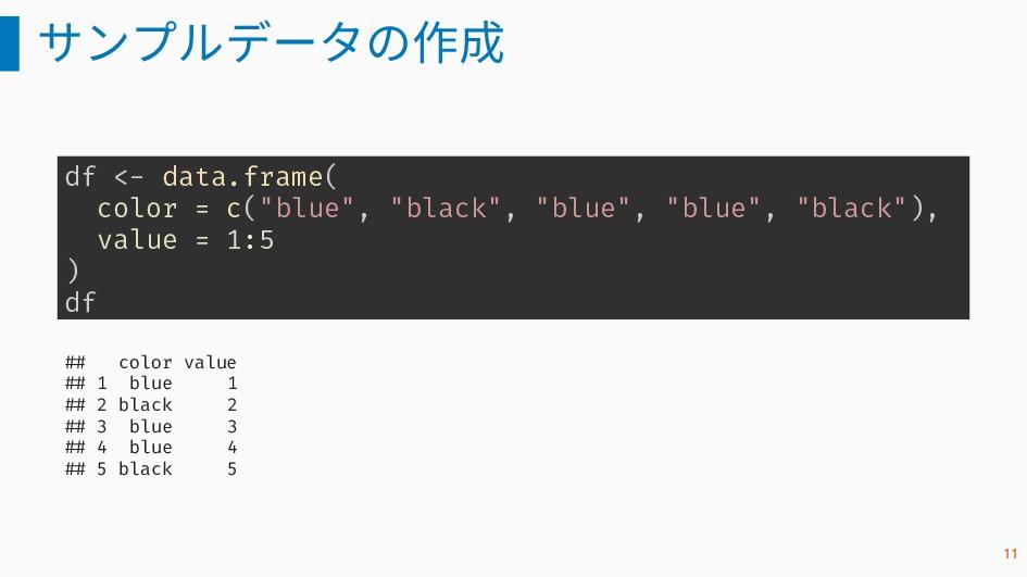 """サンプルデータの作成 df <- data.frame( color = c(""""blue"""", ..."""