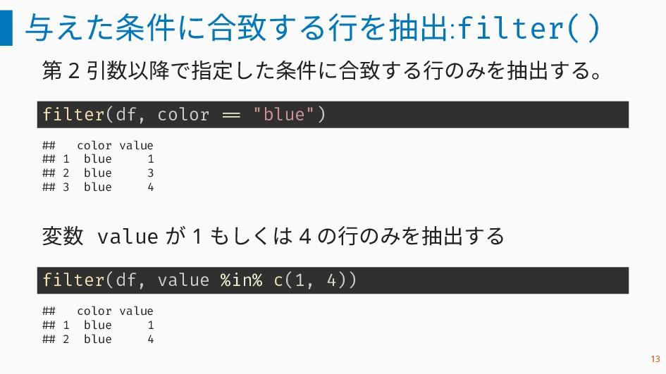 与えた条件に合致する行を抽出:filter() 第 2 引数以降で指定した条件に合致する行のみ...