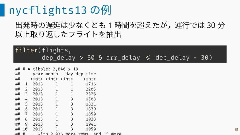 nycflights13 の例 出発時の遅延は少なくとも 1 時間を超えたが,運行では 30 ...