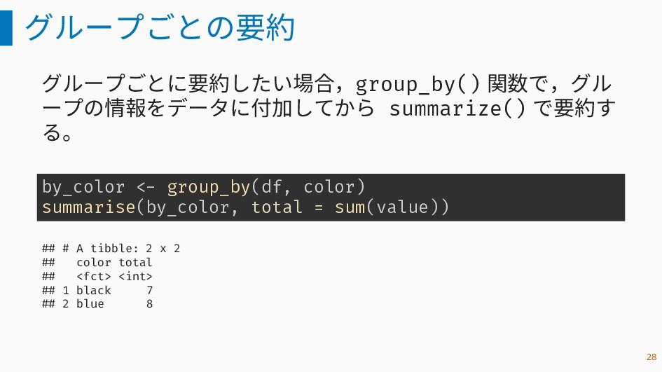 グループごとの要約 グループごとに要約したい場合,group_by() 関数で,グル ープの情...