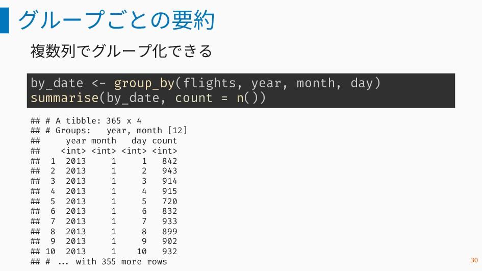 グループごとの要約 複数列でグループ化できる by_date <- group_by(flig...