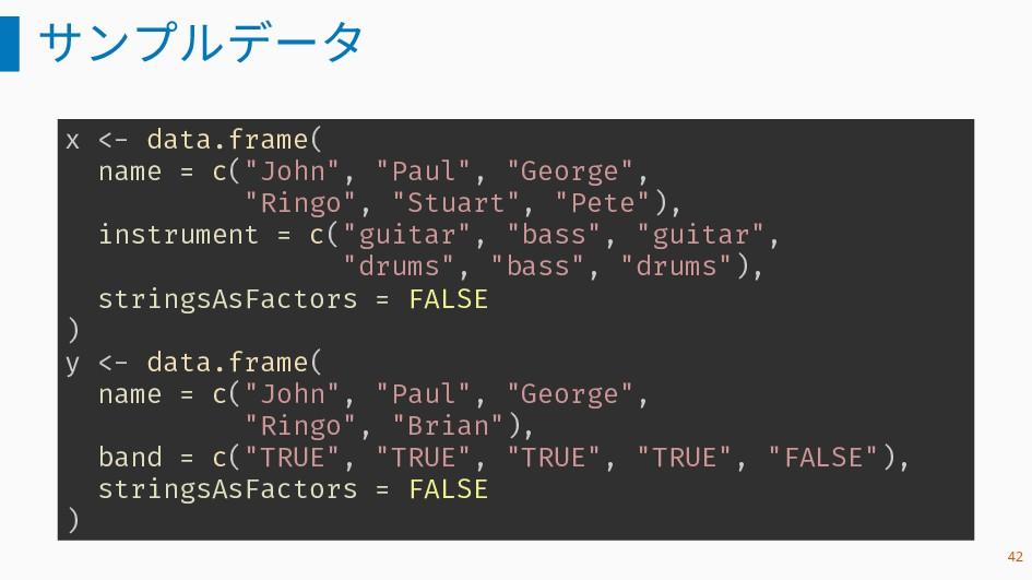 """サンプルデータ x <- data.frame( name = c(""""John"""", """"Paul..."""