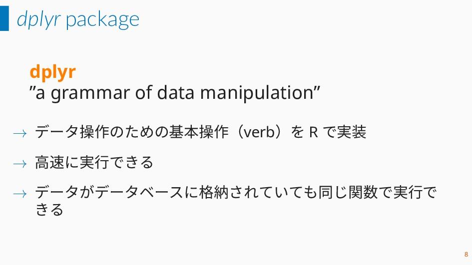 """dplyr package dplyr """"a grammar of data manipula..."""