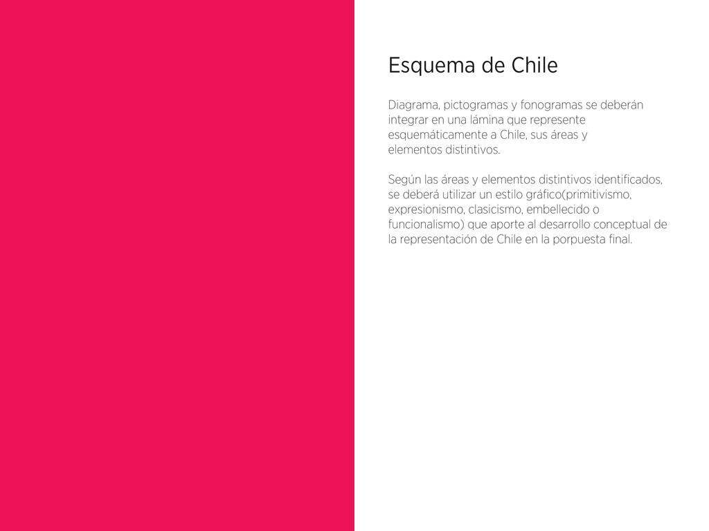 Esquema de Chile Diagrama, pictogramas y fonogr...