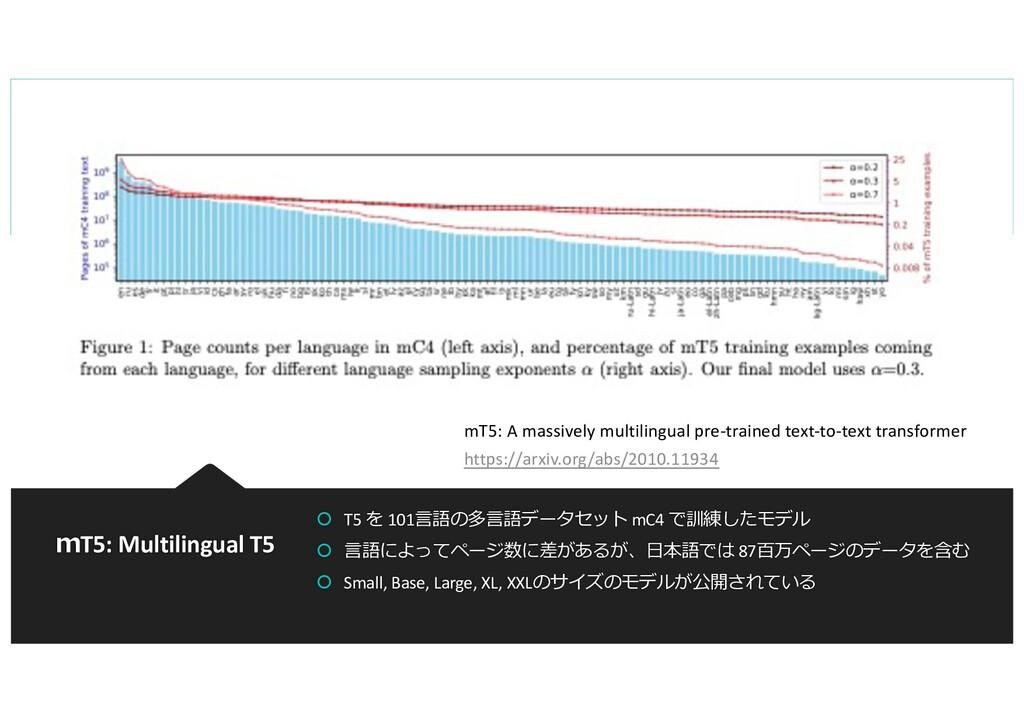 mT5: Multilingual T5 š T5 を 101⾔語の多⾔語データセット mC4...