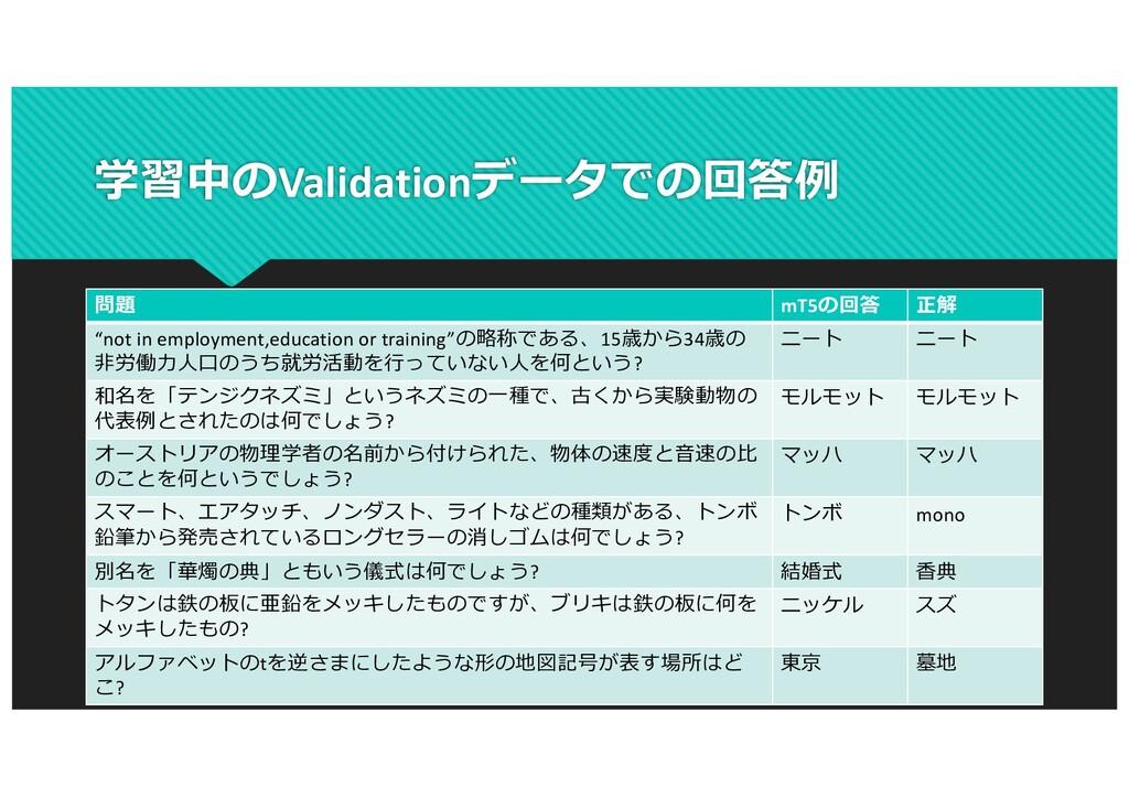 """学習中のValidationデータでの回答例 問題 mT5の回答 正解 """"not in emp..."""