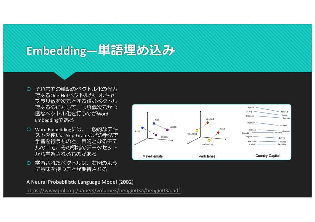 Embedding―単語埋め込み š それまでの単語のベクトル化の代表 であるOne-Hotベ...
