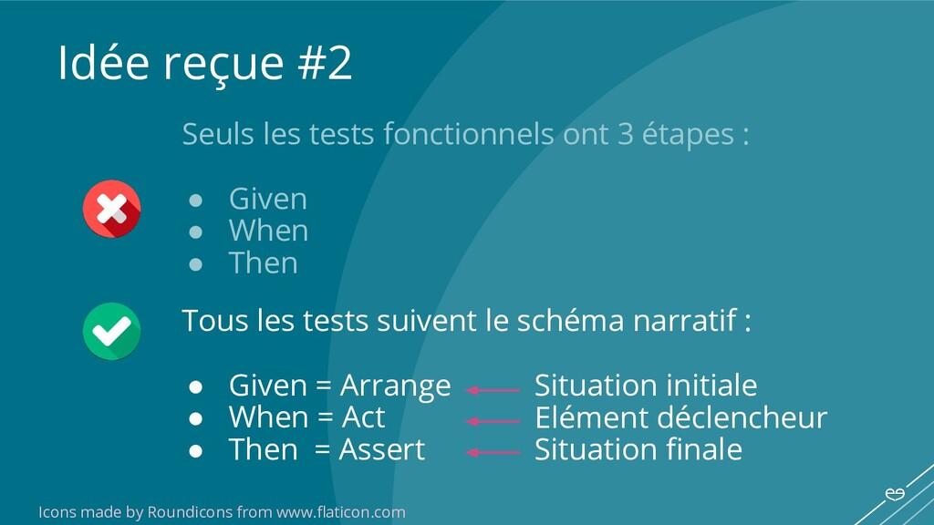 Seuls les tests fonctionnels ont 3 étapes : ● G...