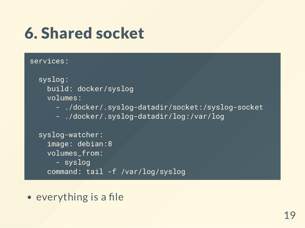 6. Shared socket services: syslog: build: docke...