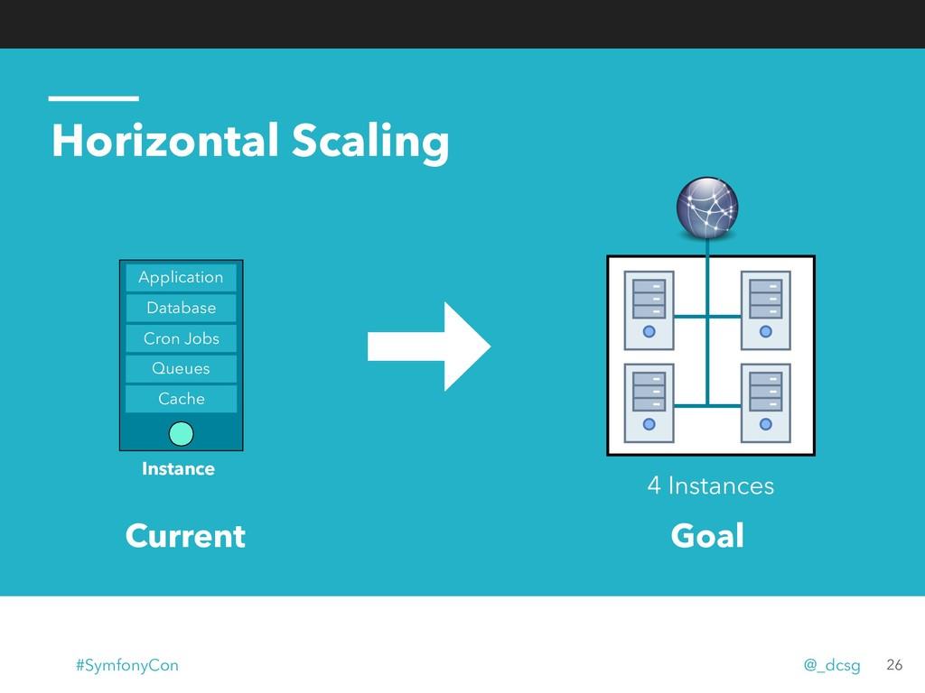 Horizontal Scaling 26 Database Cron Jobs Queues...