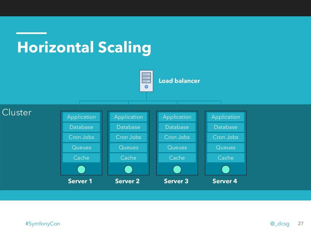 Horizontal Scaling 27 Load balancer Cluster Dat...