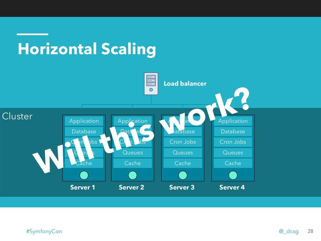 Horizontal Scaling 28 Load balancer Cluster Dat...