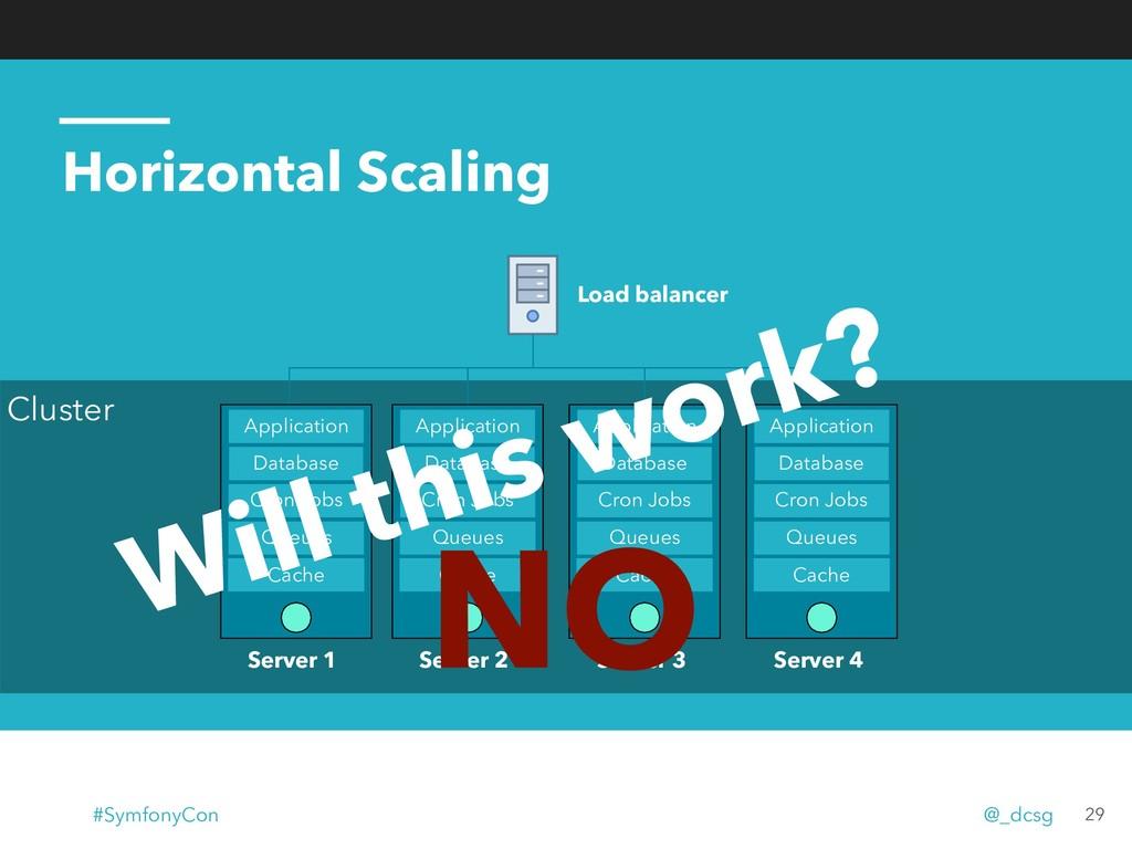 Horizontal Scaling 29 Load balancer Cluster Dat...
