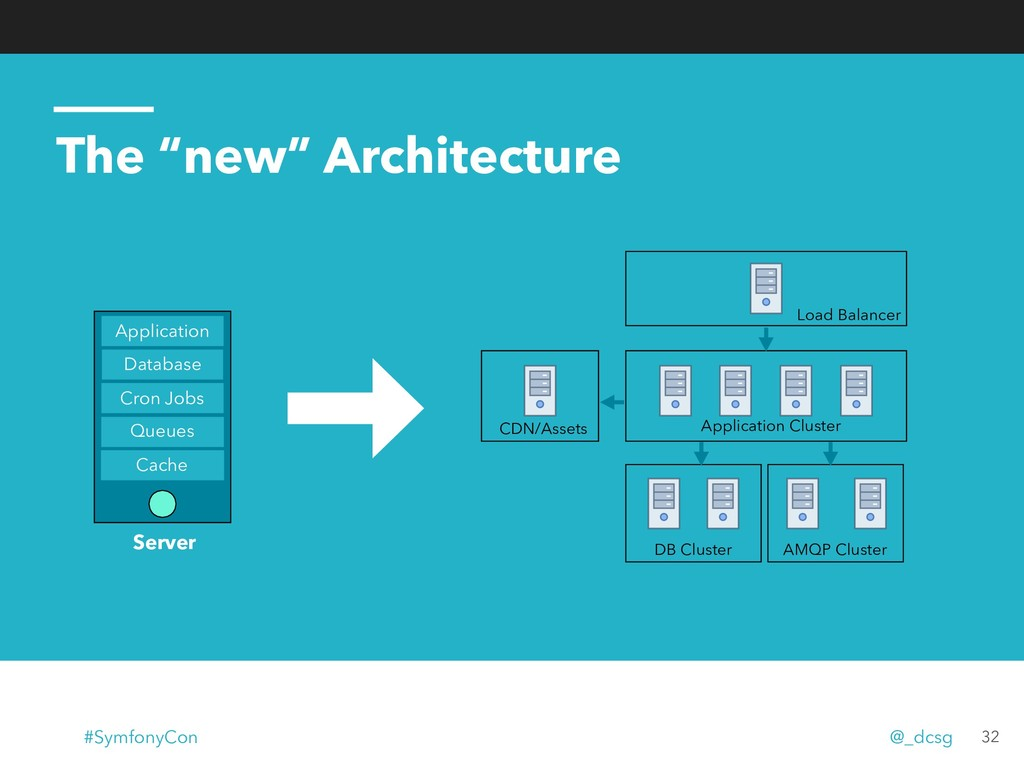 """The """"new"""" Architecture 32 Database Cron Jobs Qu..."""
