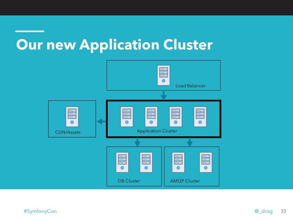 Our new Application Cluster 33 Load Balancer Ap...