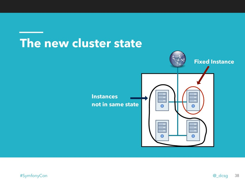 The new cluster state Fixed Instance Instances...