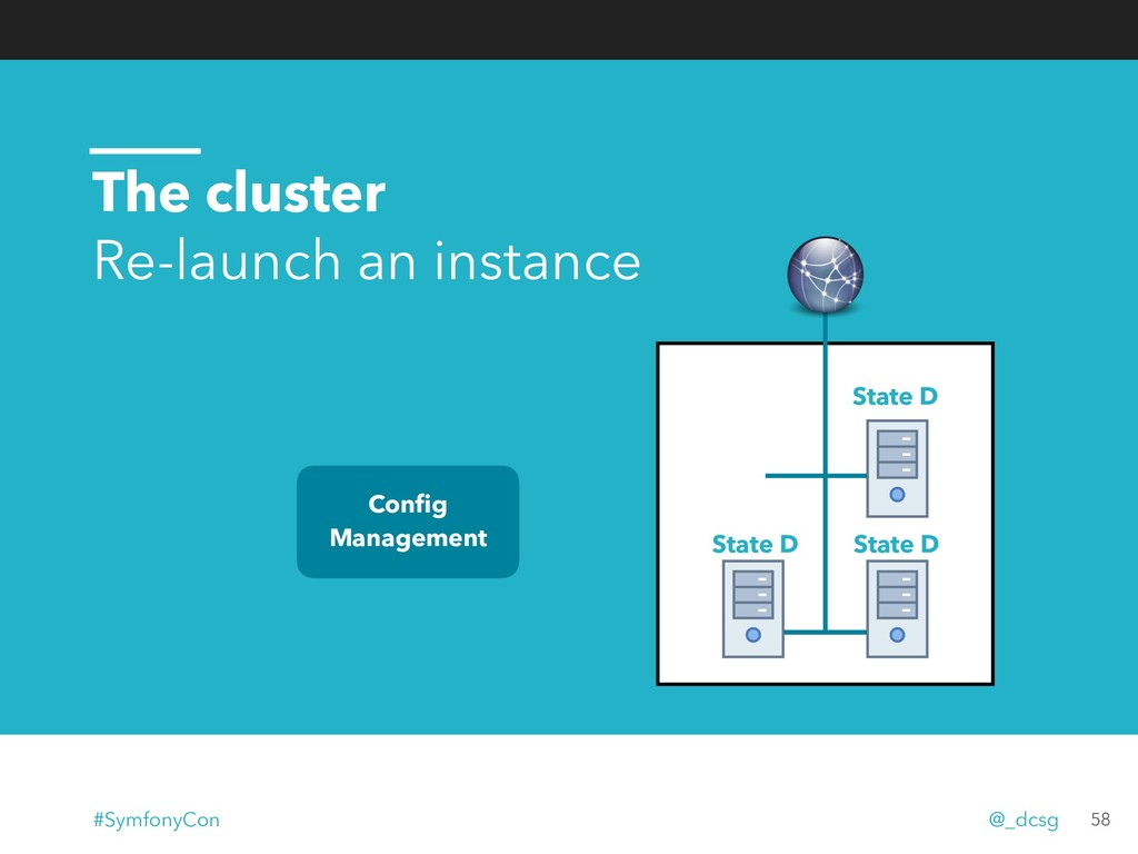 The cluster Re-launch an instance State D State...