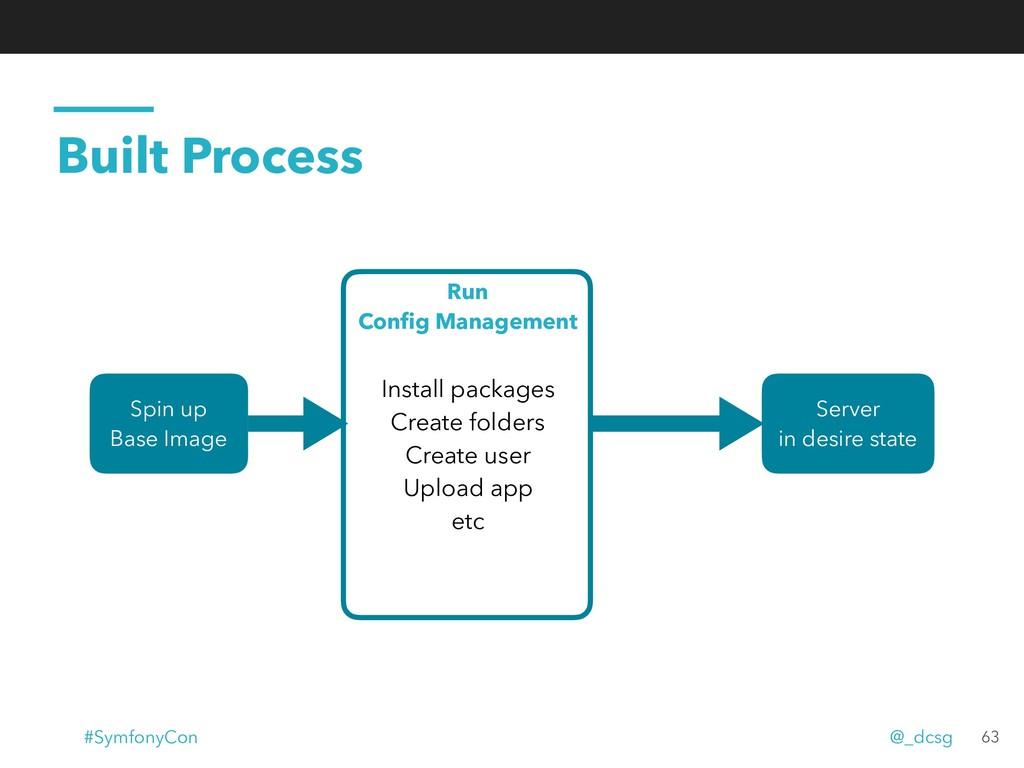 Built Process Spin up Base Image Run Config Mana...