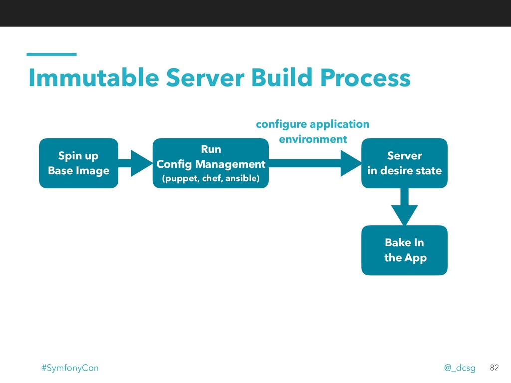 Immutable Server Build Process Bake In the App ...
