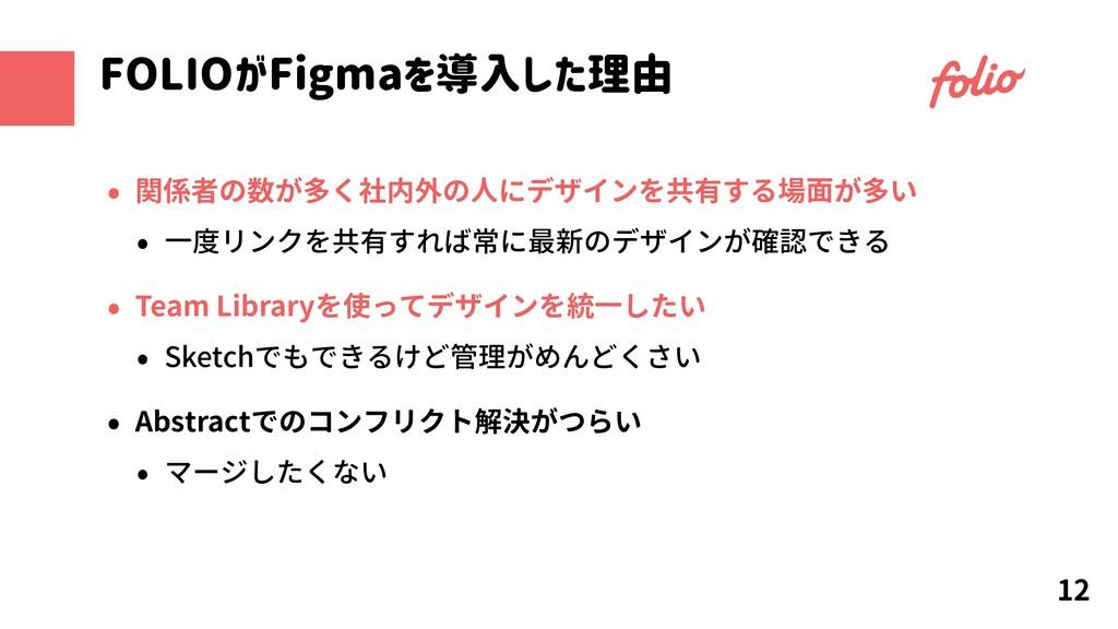 12 FOLIOがFigmaを導入した理由 • 関係者の数が多く社内外の人にデザインを共有する...