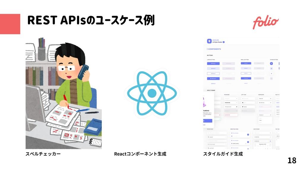 スペルチェッカー Reactコンポーネント生成 スタイルガイド生成 18 REST APIsの...