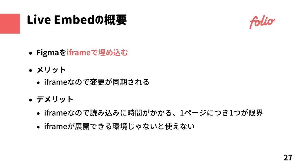 Live Embedの概要 27 • Figmaをiframeで埋め込む • メリット • i...