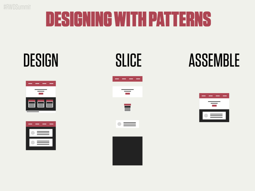 #RWDSummit DESIGN SLICE ASSEMBLE DESIGNING WITH...