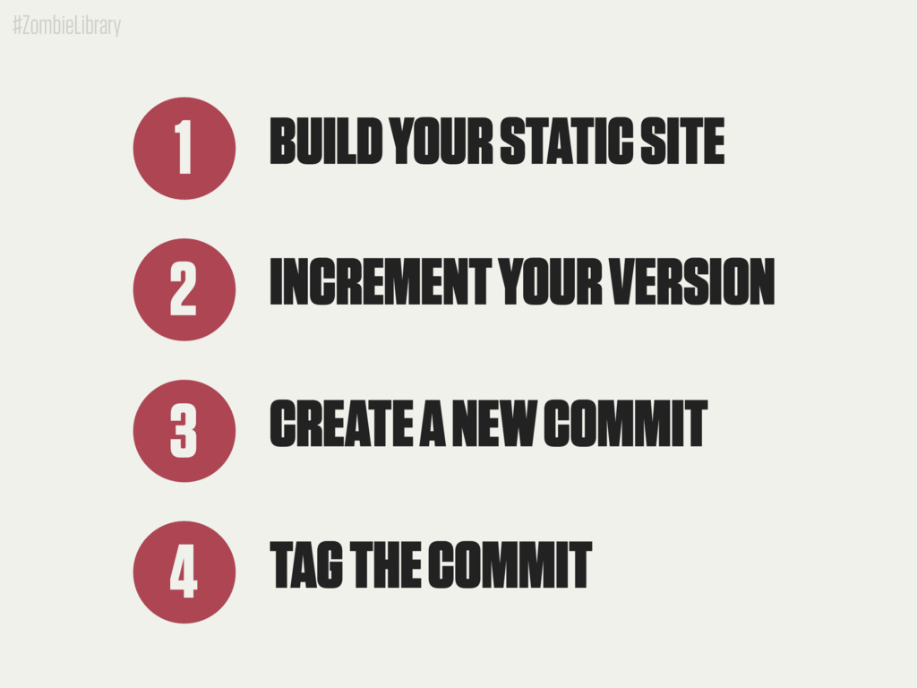 #ZombieLibrary BUILD YOUR STATIC SITE 1 INCREME...