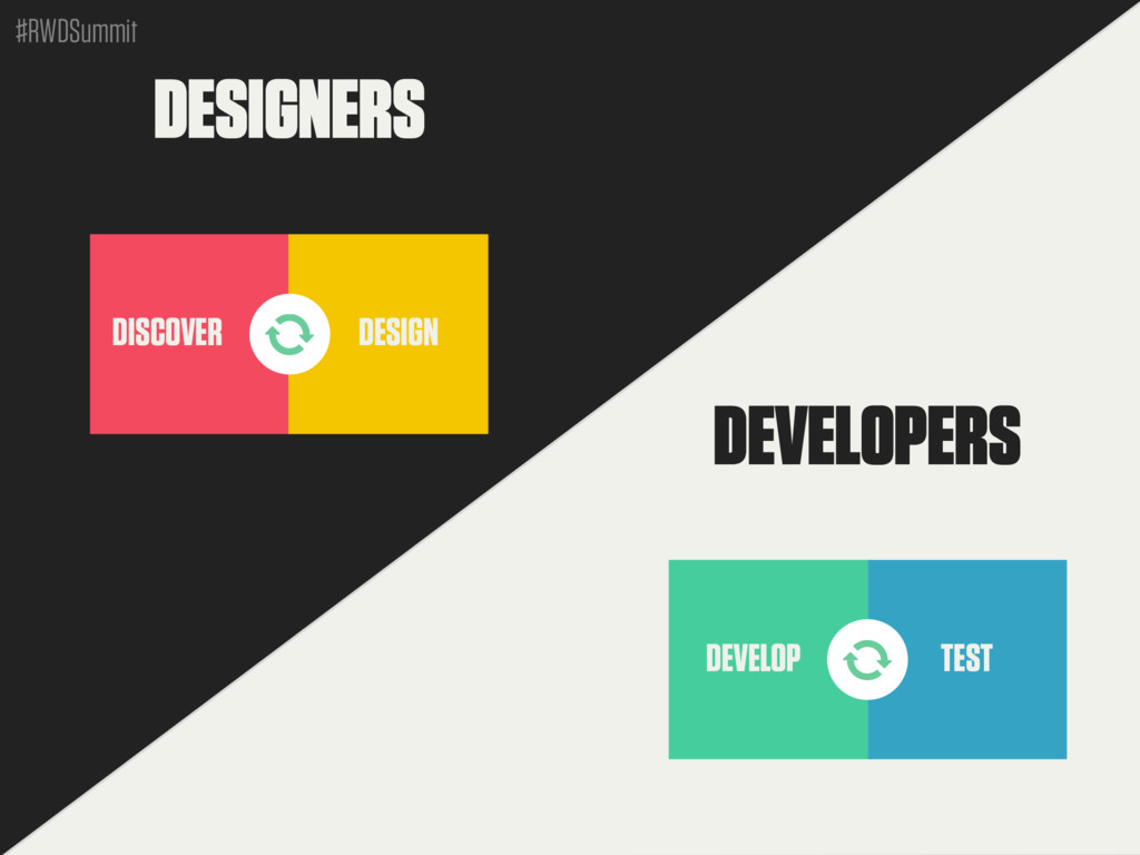 #RWDSummit DESIGNERS DEVELOPERS DISCOVER DESIGN...