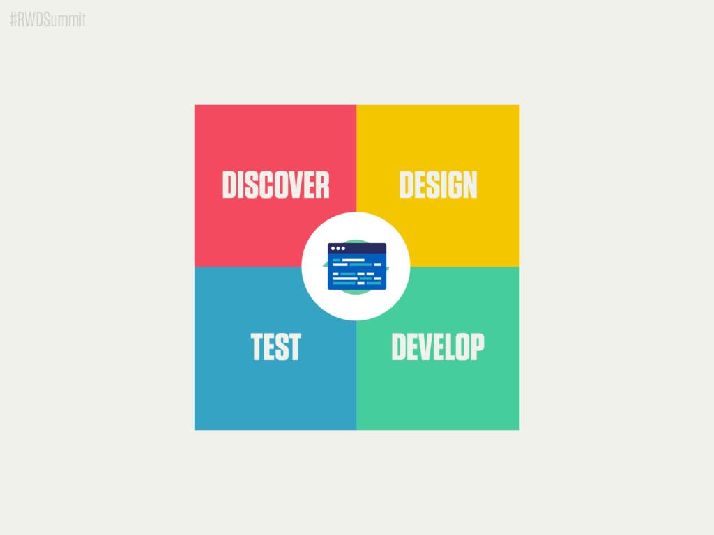 #RWDSummit DISCOVER DESIGN DEVELOP TEST