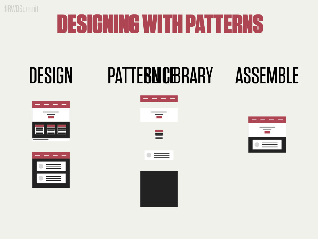 #RWDSummit PATTERN LIBRARY SLICE DESIGNING WITH...