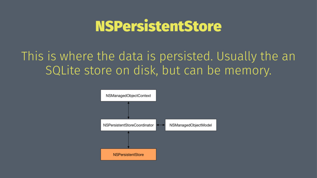 NSPersistentStore This is where the data is per...