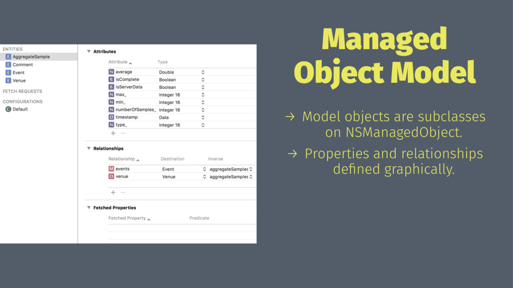 Managed Object Model → Model objects are subcla...