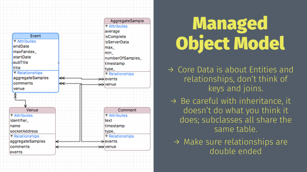 Managed Object Model → Core Data is about Entit...
