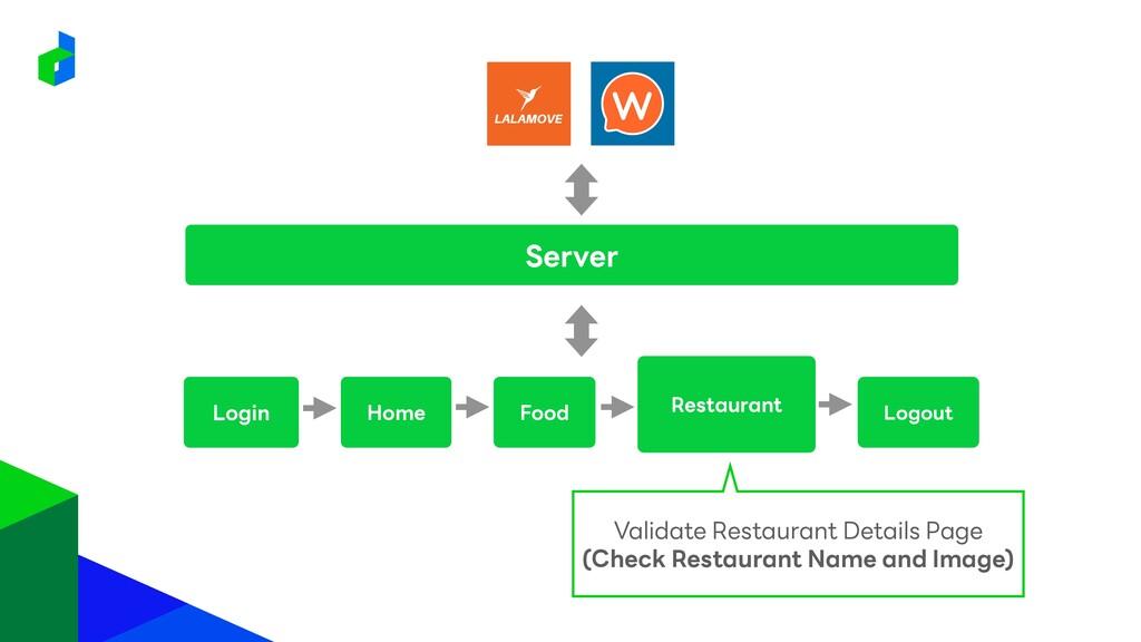 Login Restaurant Logout Home Food Server Valida...