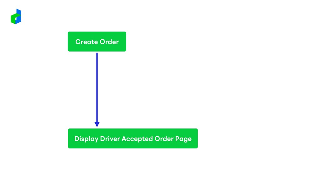 Create Order Display Driver Accepted Order Page