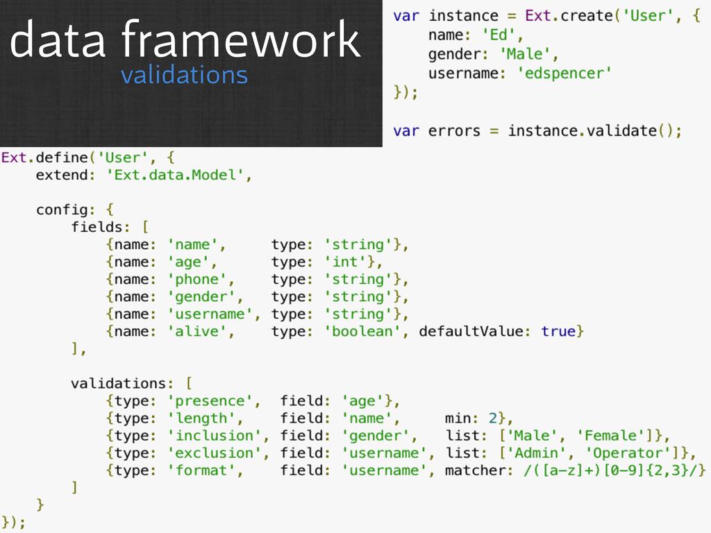 data framework validations