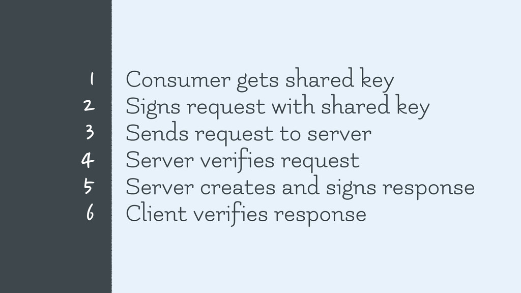 Consumer gets shared key Signs request with sha...