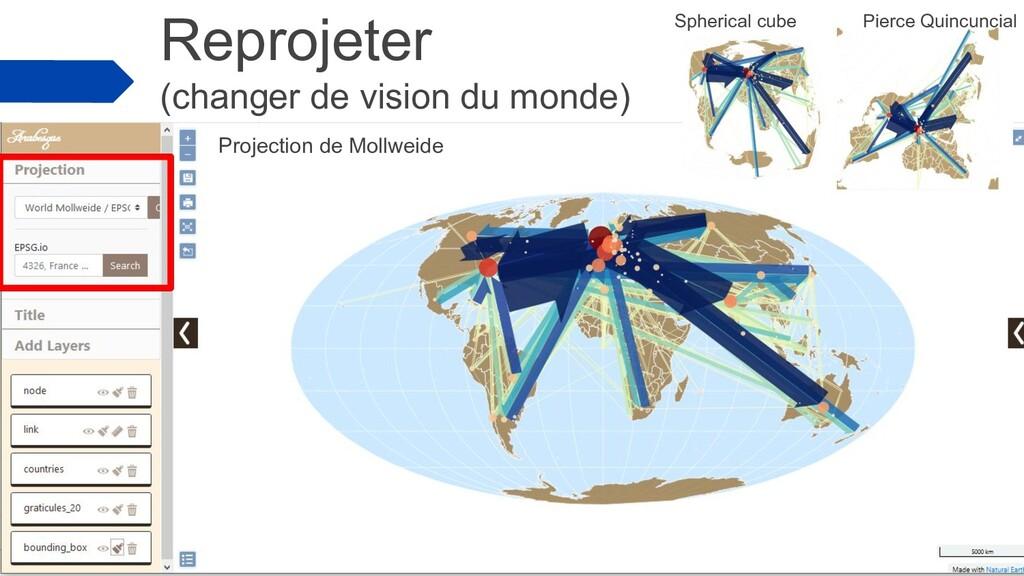 Reprojeter (changer de vision du monde) Project...